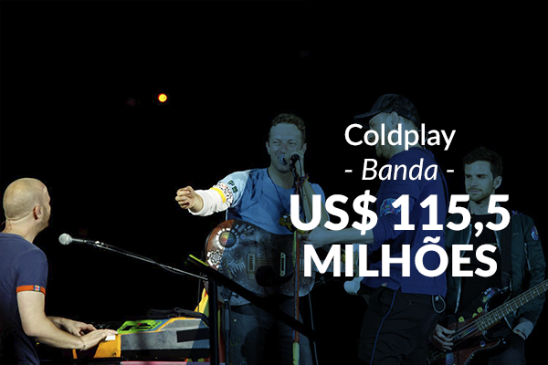 7 - Coldplay