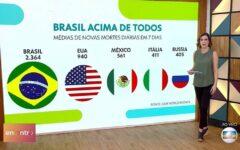 globo-bem-estar-encontro-indireta-bolsonaro-michelle-loreto_OrTc7pj_fixed_large