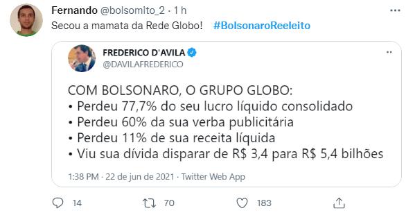 Fracasso de protestos faz web avisar: #BolsonaroReeleito